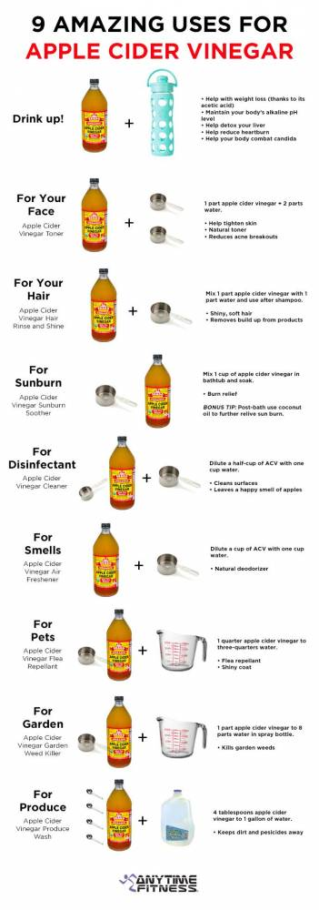 Related Infographic 9 Amazing Uses Of Apple Cider Vinegar