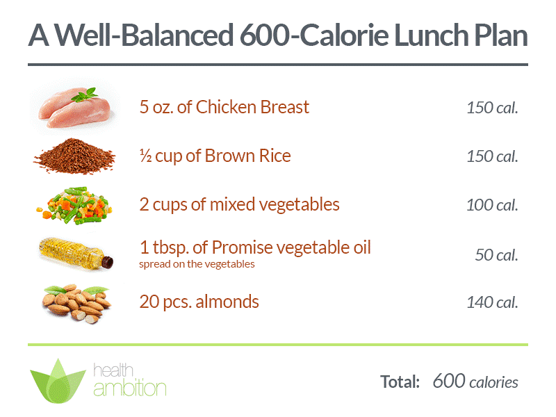 Stick to your objectives with 600 calorie meals health ambition 600 calorie meals what most people do not understand is that losing weight and getting in shape involves more than hitting the gym several times per forumfinder Image collections