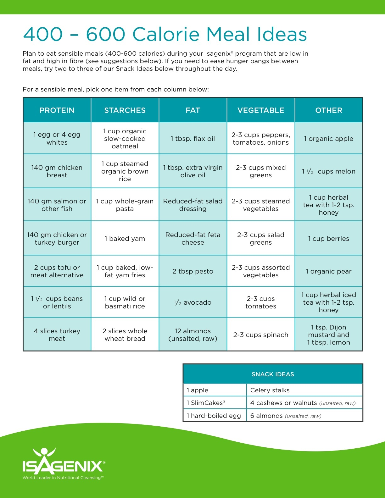 Stick to your objectives with 600 calorie meals health ambition 600 calorie meal recipes up for yourself heres a related infographic from shannonskitchencreations forumfinder Image collections