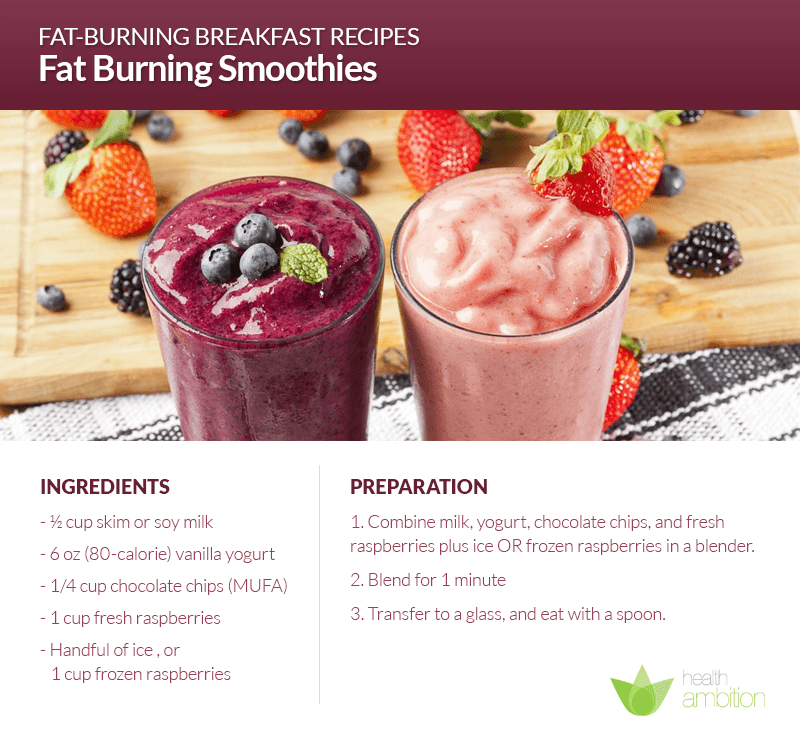 A glass of strawberry smoothie and a glass of blueberry smoothie with a recipe for Fat Burning Smoothies.
