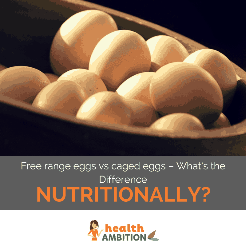 "A basket of eggs with the title ""Free range eggs vs caged eggs – What's the Difference Nutritionally?"""