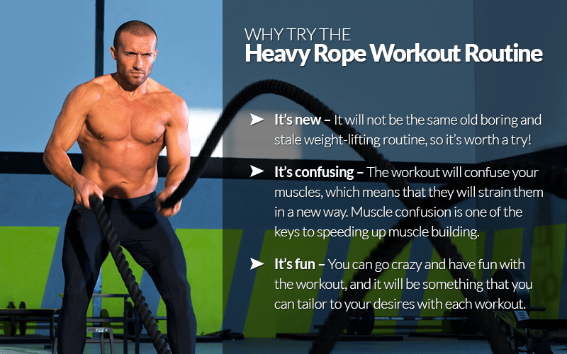 A muscular man with a naked upper body performing a heavy rope workout. The caption next to the man explains the benefits of heavy rope training.