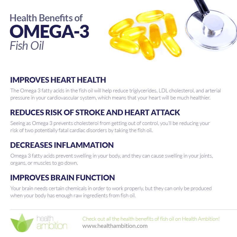 Fish oil capsules and a stethoscope next to a body of text explaining the benefits of Omega-3.