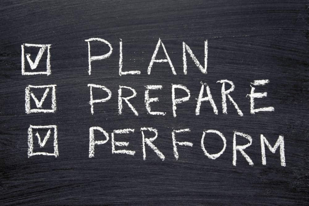 A list with bullet points saying plan, prepare, perform.