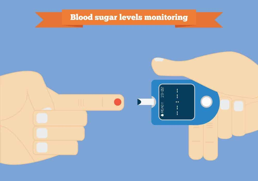 A graphic predicting blood sugar level monitoring with a device.