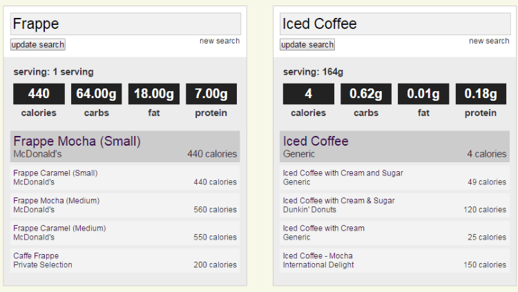 Comparison of nutritional data for frappe and coffee.