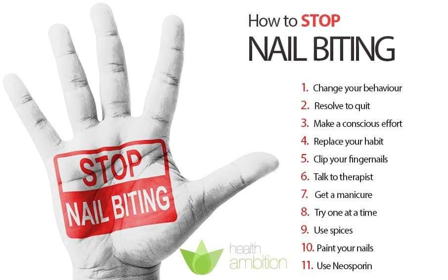 An Image With A Hand And List Of Ways To Stop Nail Biting