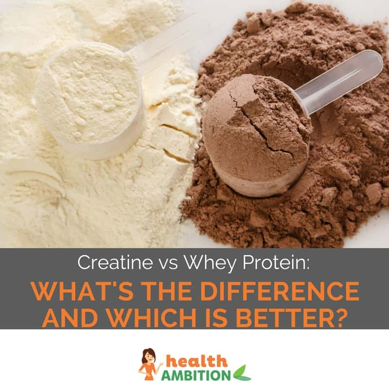 "Creatine and protein powder with the title ""Creatine vs Whey Protein: What's The Difference & Which is Better?"""