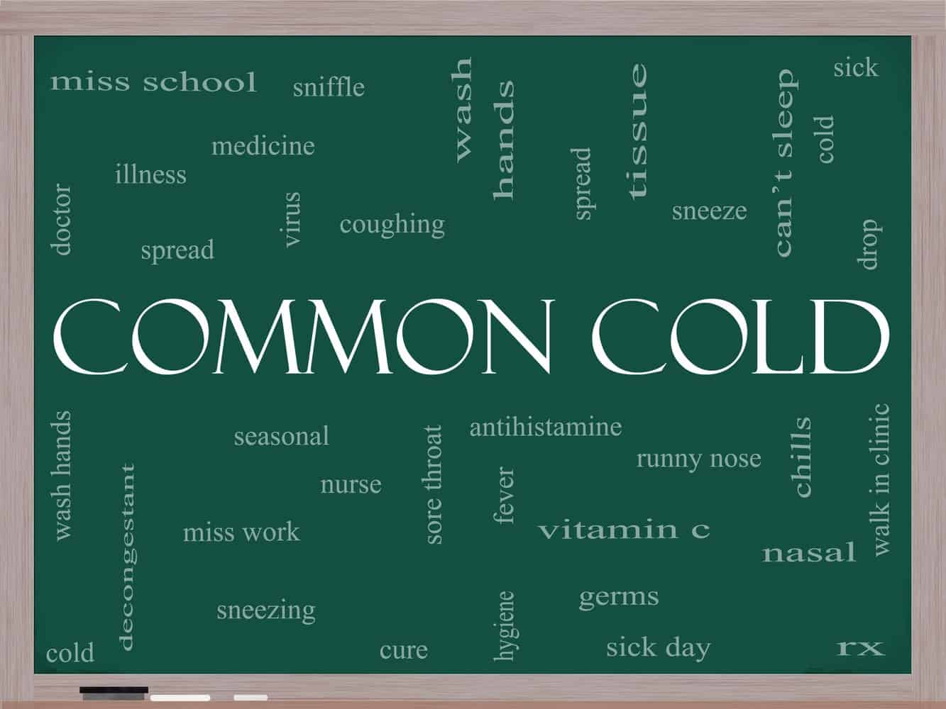 A graphic of the word 'common cold' surrounded by a word cloud.