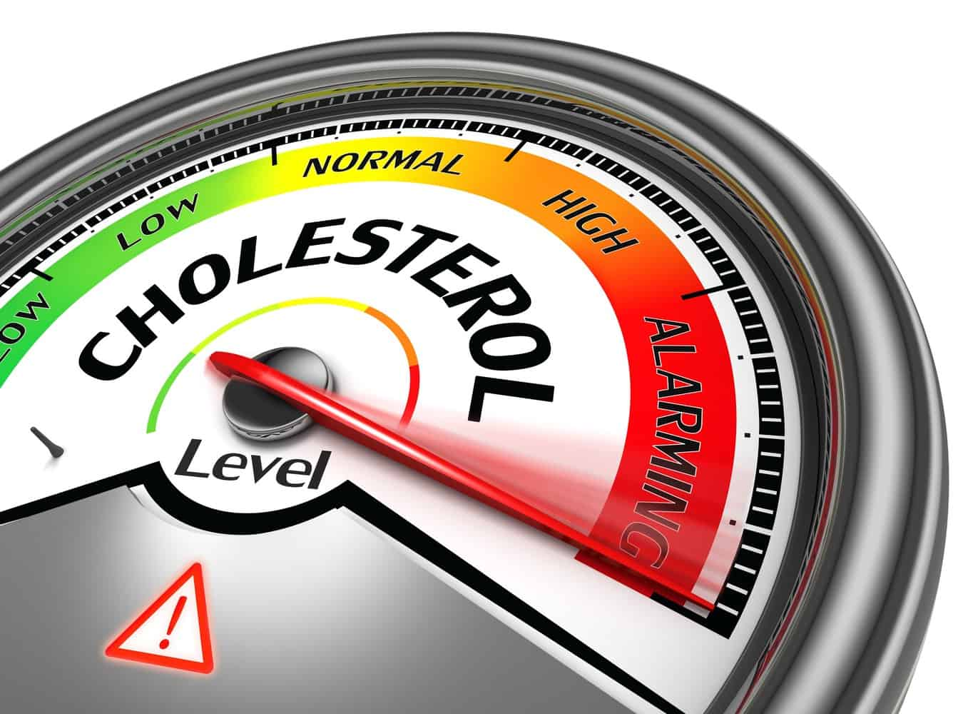 An indicator for cholesterol showing values in the red zone.
