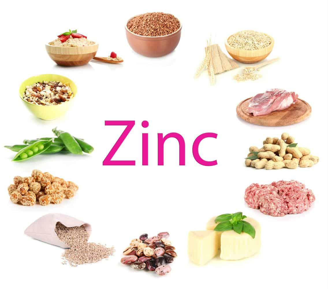 Theword 'zinc' surrounded by foods rich in zinc.