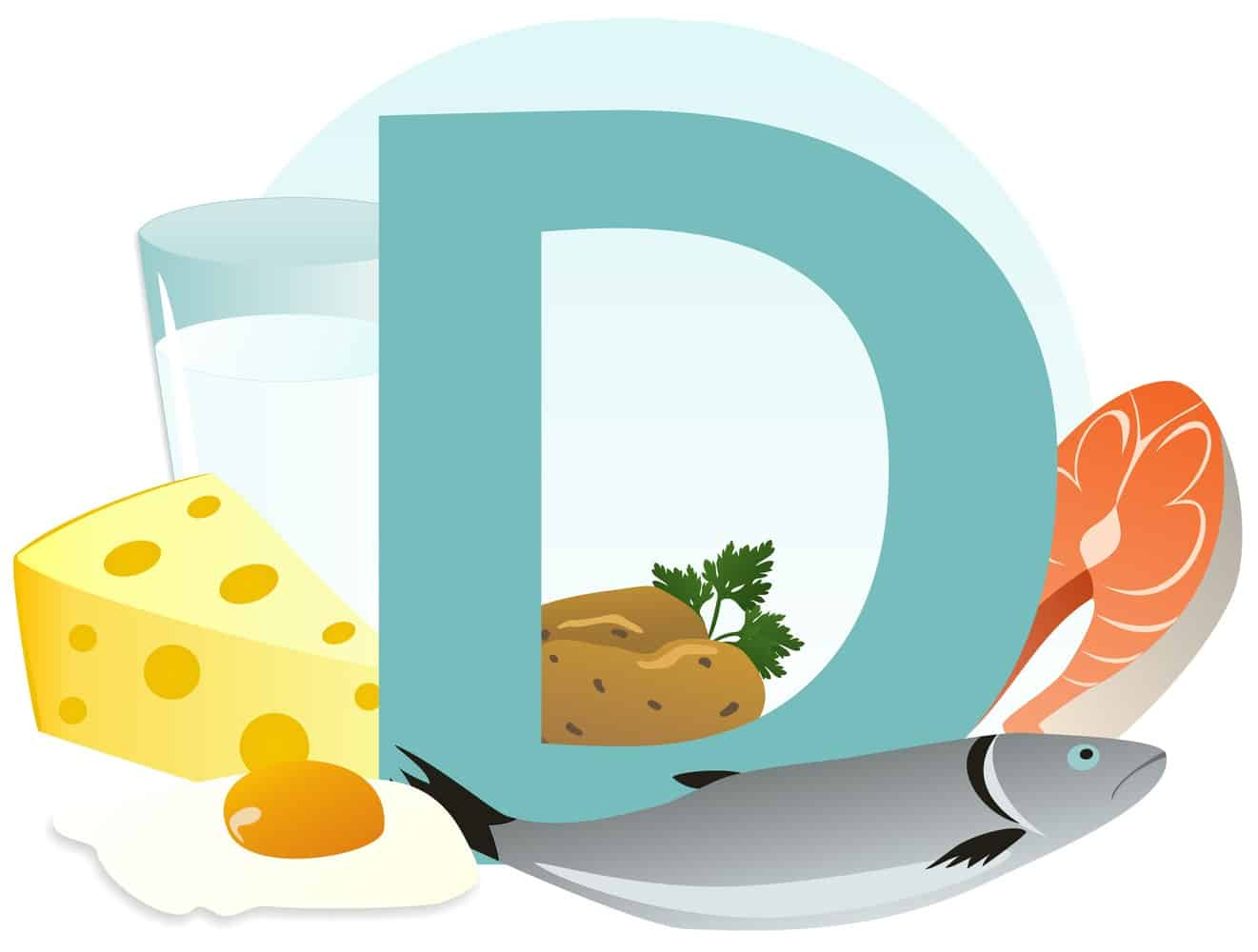 A graphic of the letter 'D' surrounded by foods rich in vitamin D.