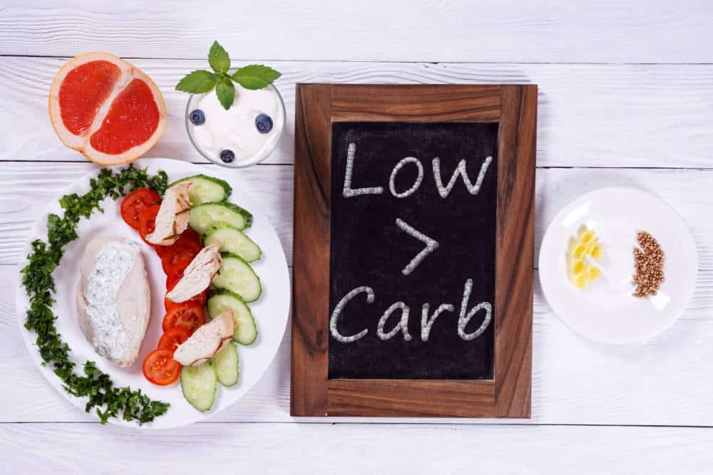 "A sign saying ""low carb"" next to food."