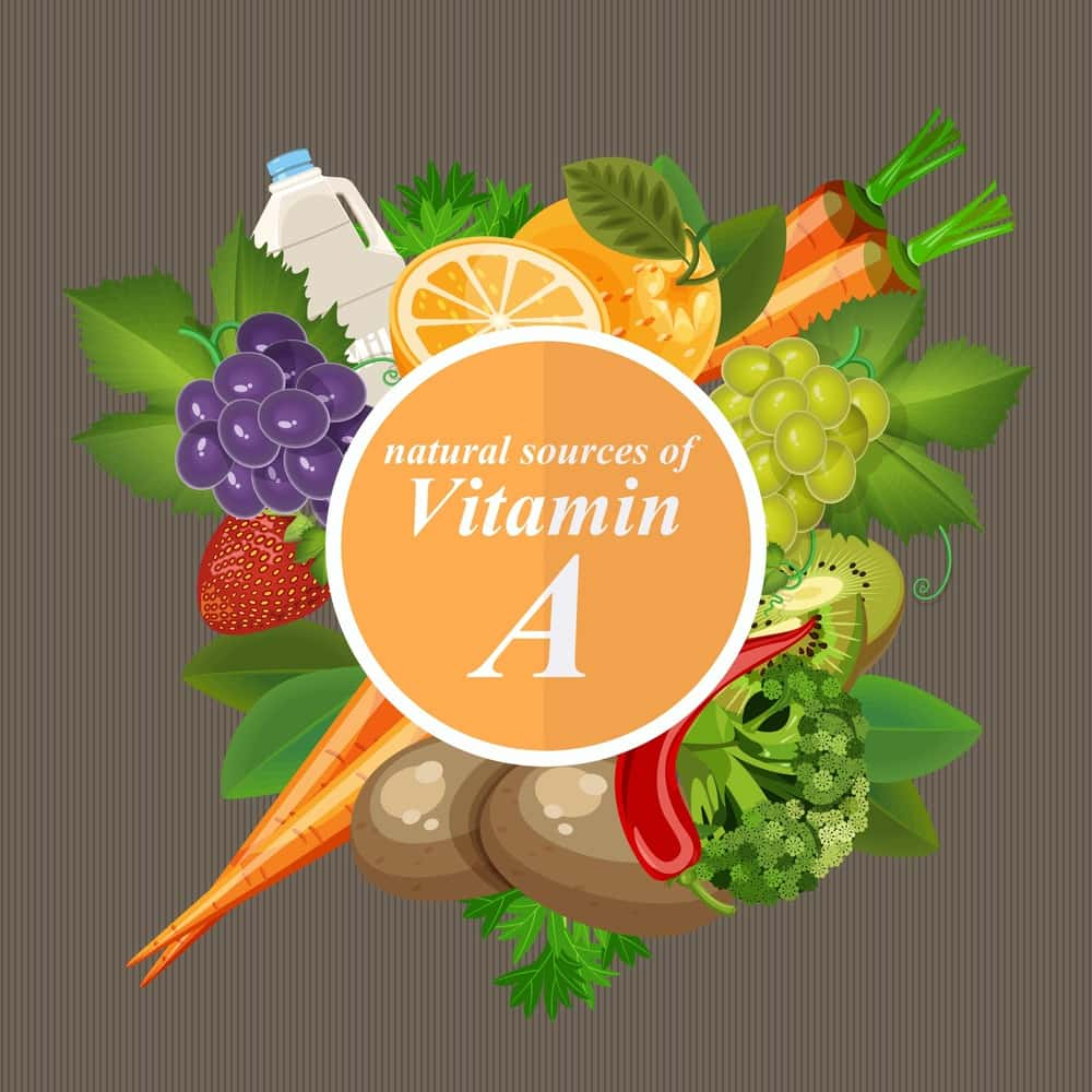 An image with natural sources of vitamin A