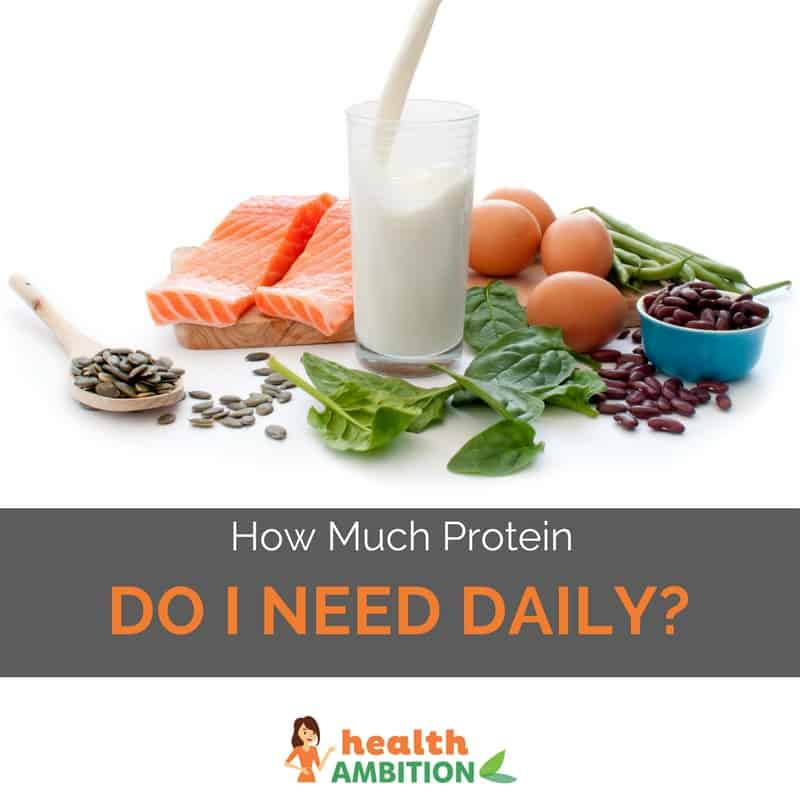 """Protein-rich foods like eggs, milk, and fish with the title """"How Much Protein Do I Need Daily?"""""""