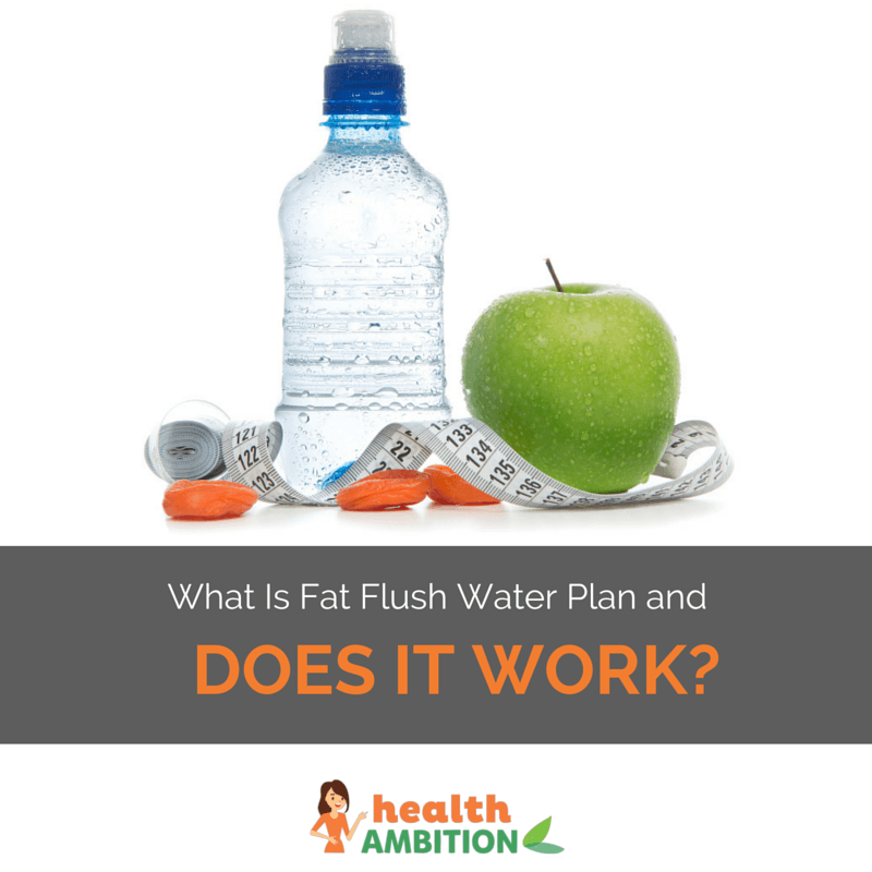 "A bottle of water, an appla,e and measuring tape with the title ""what is Fat Flush Water: and Does It Work?"""