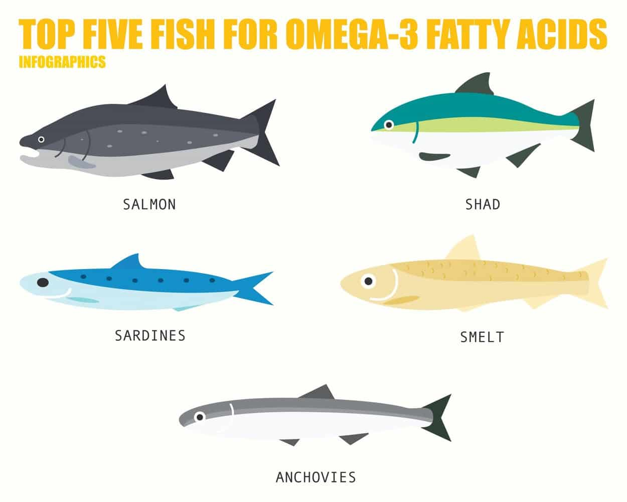 Graphic of fish rich in omega-3 fatty acids.